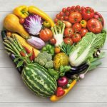 Foods Can Cause Heart Disease
